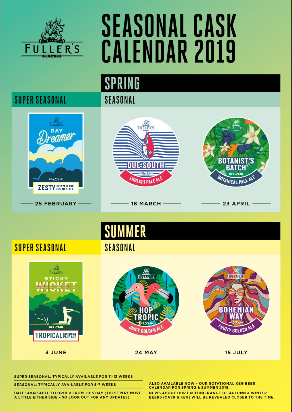 spring and summer seasonal cask ale